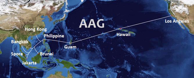 Đứt cáp quang biển AAG